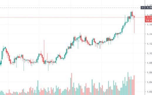 Dolar kaç tl ? Dolar daha çıkacak mı? Euro kaç oldu ? Euro daha çıkar mı ?